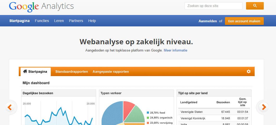 Google Analytics instellen
