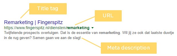 Wat is een title tag, url en meta description?